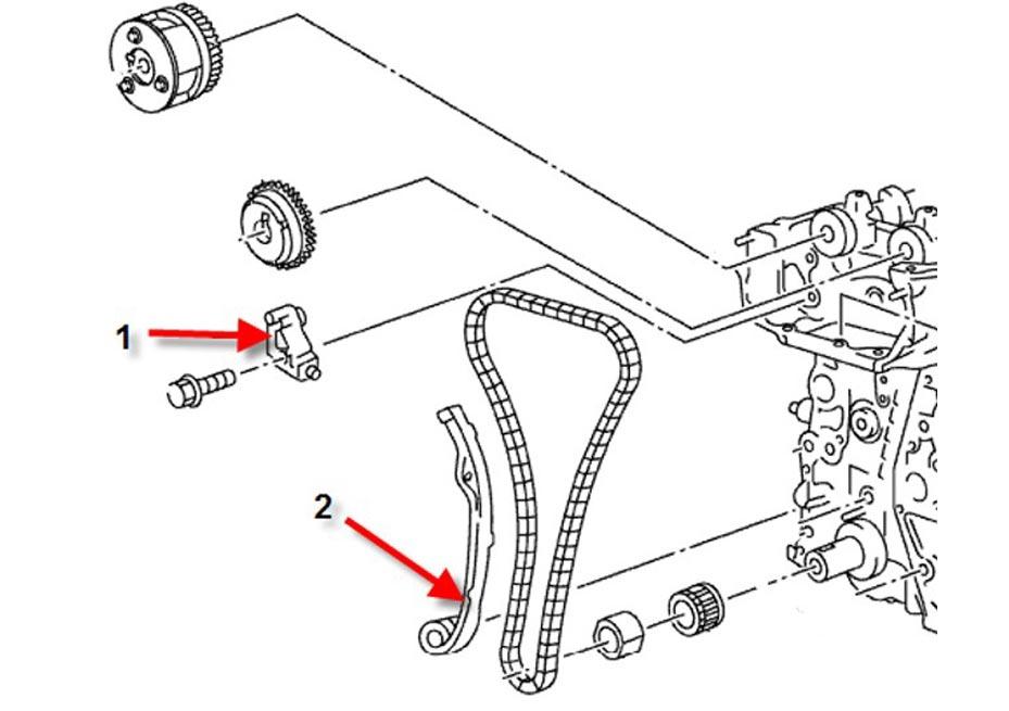 Tirones en el funcionamiento del motor